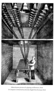 picture of carillon playing console in 1612